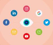 Share social media videos for facebook strategy