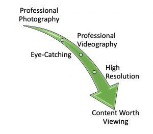 infographic spending on digital marketing